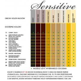 Farba do Włosów dla Wrażliwej Skóry Głowy, Sanotint Sensitive, 88 Bardzo Jasny Blond, 125 ml